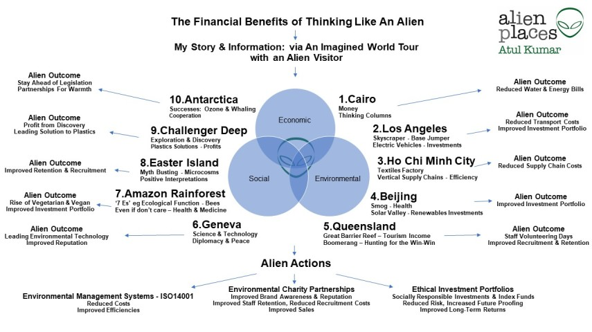 Financial Benefits - Infographic - Updated 1 March 2020